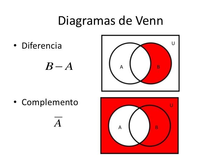 Teoria de grafos teoria de conjuntos a unido a b unido a c es diferente ala interceccion de ab y c porque todos los elementos de los conjuntos son diferentes ccuart Choice Image