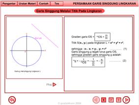 Persamaan Garis Singgung Lingkaran Hagematik