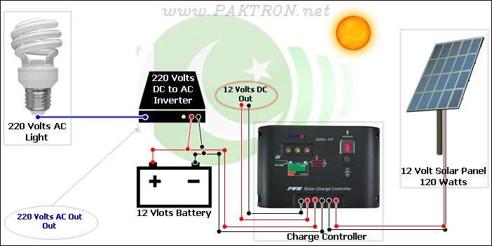 solar_charge_controller_connection_installation_wiring_diagram solar power my charge controller wiring marine solar panel wiring diagram at n-0.co