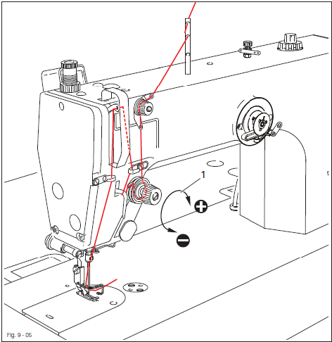 Enhebrado de maquina de coser