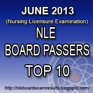 May 2014 (NLE) Nursing Board Exam Results