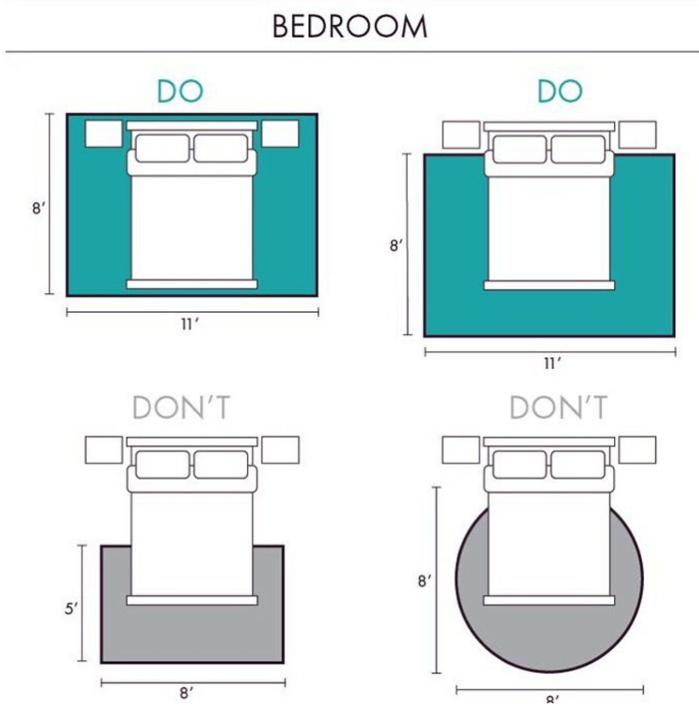 Dos and Don ts of Carpet Placement