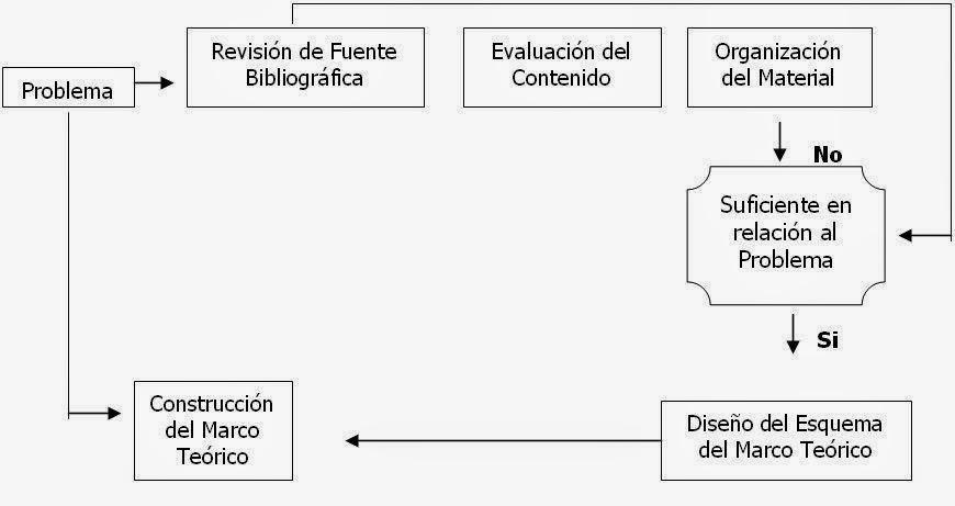METODOLOGIA DE LA INVESTIGACIÓN: Guía Metodológica