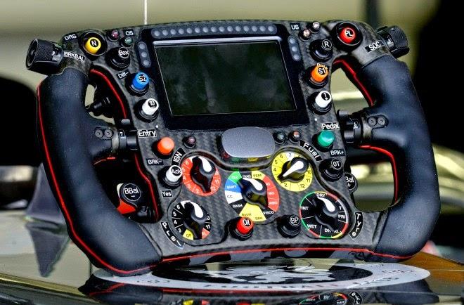 O complexo volante de Formula 1
