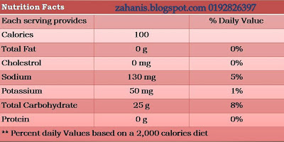 nutrisi dalam  performance drink shaklee