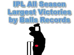IPL All Season Largest Victories by Balls Records