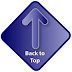 Cara Membuat Icon Back To Top di Blog