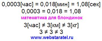 Связь чисел и единиц измерения. Разные числа равны, одинаковые числа не равны. Математика для блондинок.