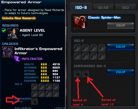 slot for empowered ISO-8
