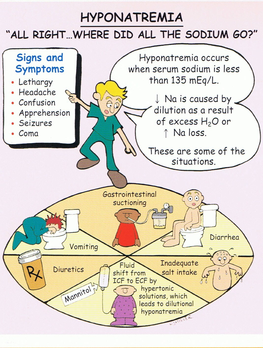 Medicine Pakistan Treatment Of Hyponatremia. Velvet Signs. Hard Signs. Khan Academy Signs. Bat Signs. Animated Happy Birthday Signs. Black Signs Of Stroke. Patient Room Signs Of Stroke. Toddler Rash Signs