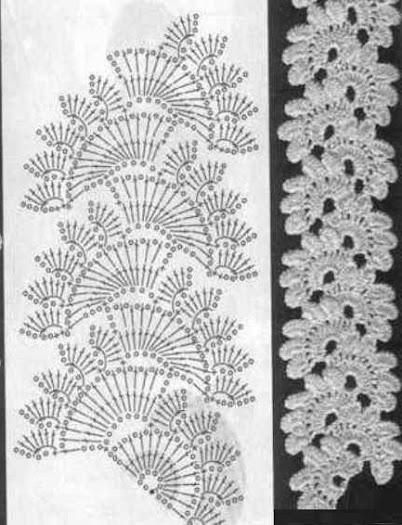 Схема ленточного кружева для шапки и шарфика