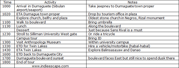 Dumaguete city tour itinerary 1 day indie escape heres a quick city tour itinerary for you this was roughly our it except the twin lakes part earlier this year the road going thecheapjerseys Image collections