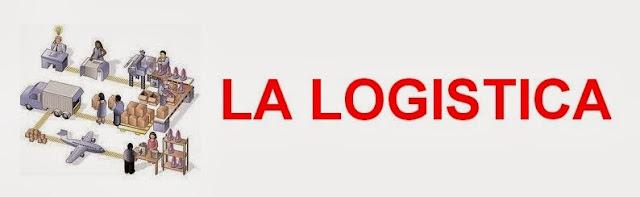 Logística en el contexto empresaria