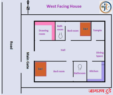 Build Your Home House According Vaastu Tips