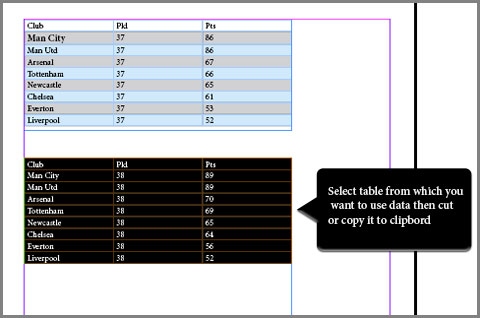 how to use tables in indesign