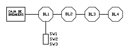 Instalacion de cajas para interruptor triple