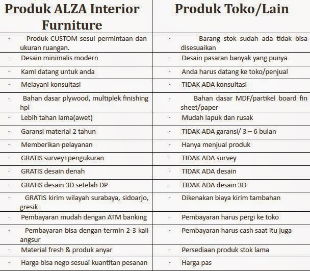 Why ALZA Interior Furniture?