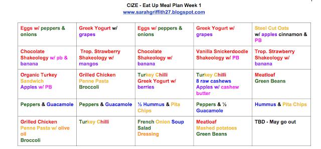 CIZE, Meal Plan, Shaun T, Dance workout, Sarah Griffith, Top Beachbody coach,