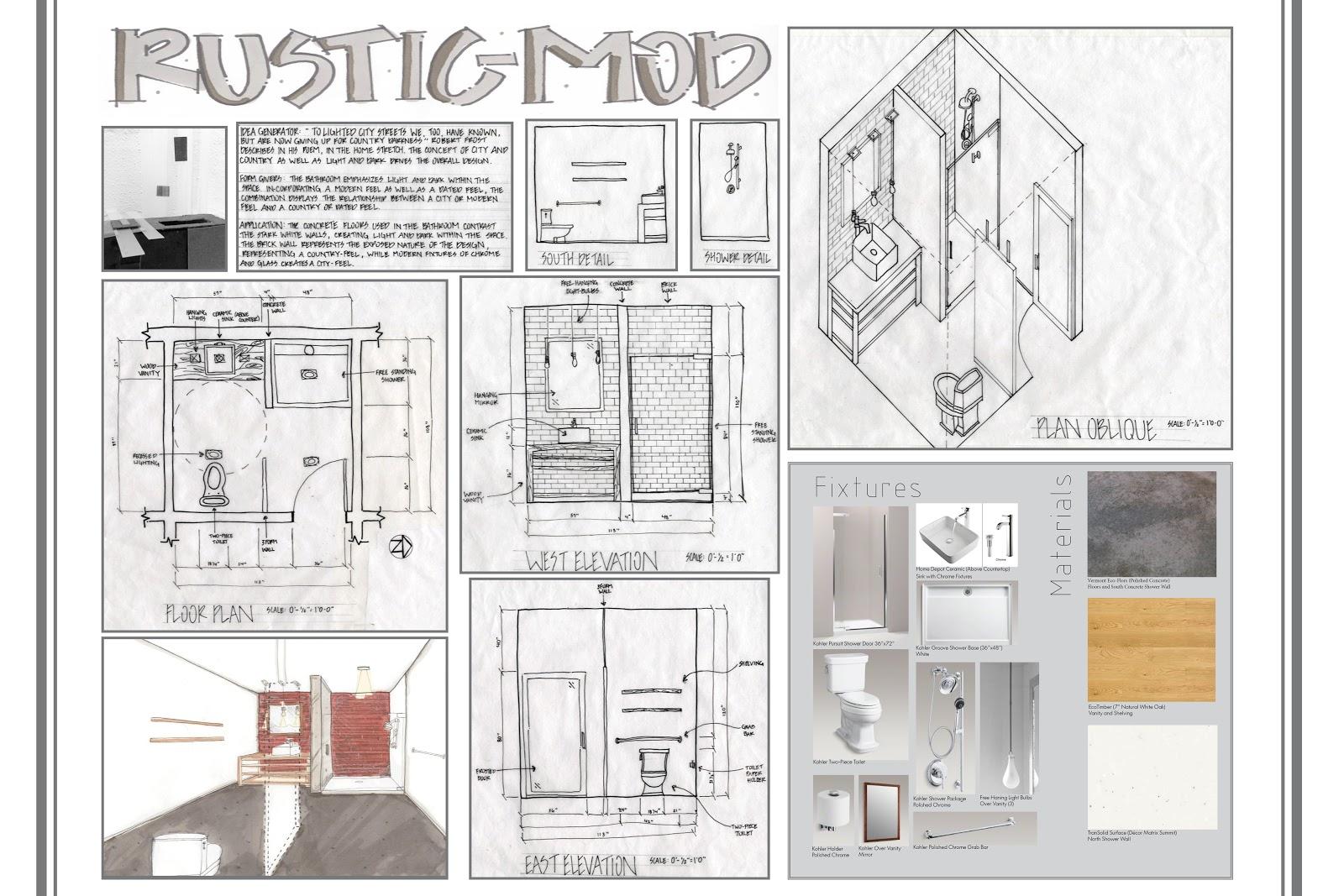 ada bathroom layout viewing gallery