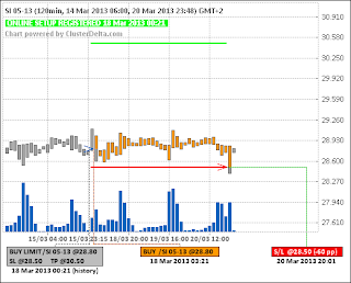 Long SI (серебро) (18.03.13) - (closed) - (-60pp)