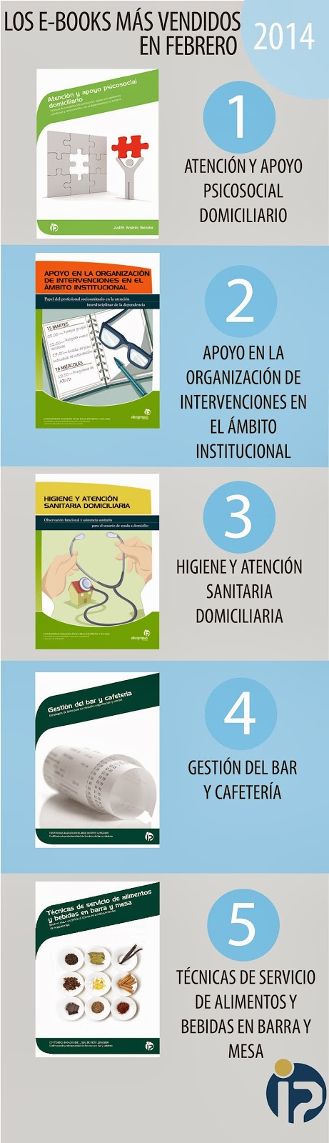 http://www.ideaspropiaseditorial.com/na/es/shop/e-books/listado.aspx