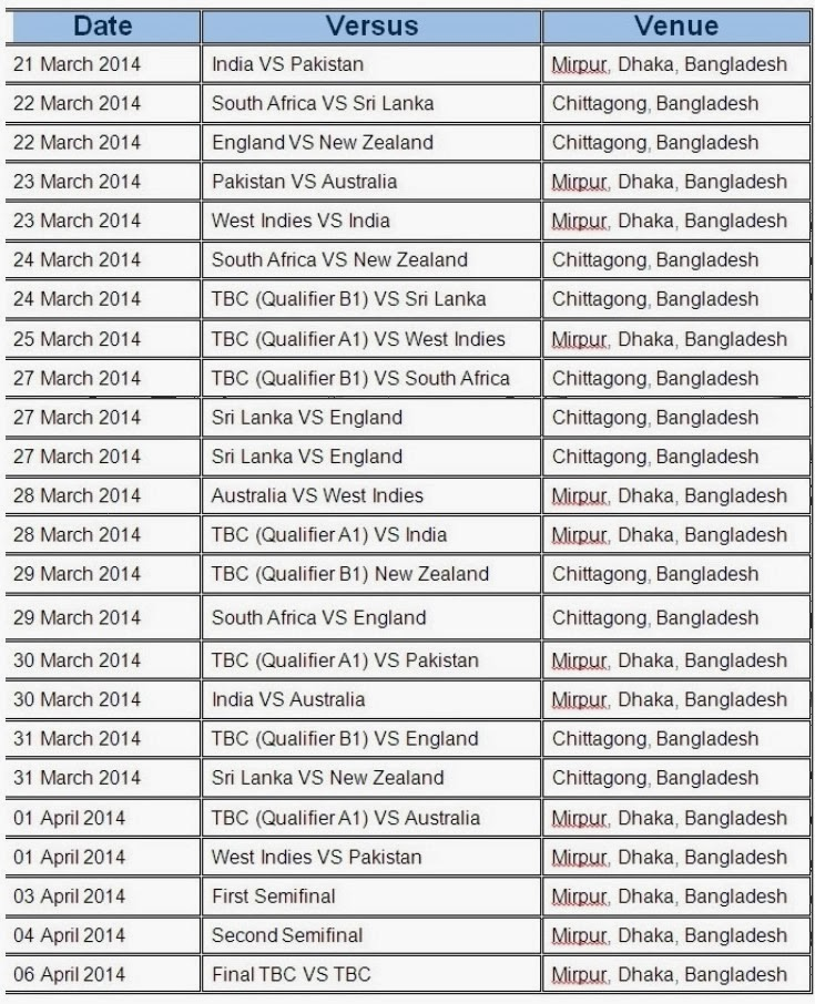 T20, T20 World Cup, T20 Series, T20 World Cup Schedule, Schedule, sports news, T20 World Cup 2014, 2014, Bangladesh, Venue, March Series, In March,