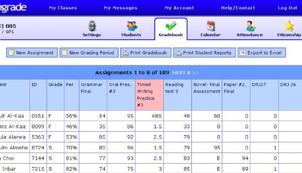 Online Grades