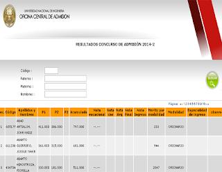 Resultados examen Universidad Nacional de Ingenieria 2014 II 13 Agosto
