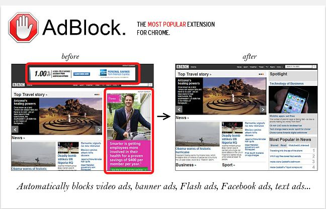 how to allow pinterest extension while using adblock