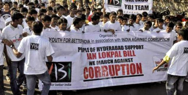 the role of youth in corruption free india Short speech on corruption in india to an end and we need to reach a situation where every indian should feel and say that they are living in a corrupt free land.