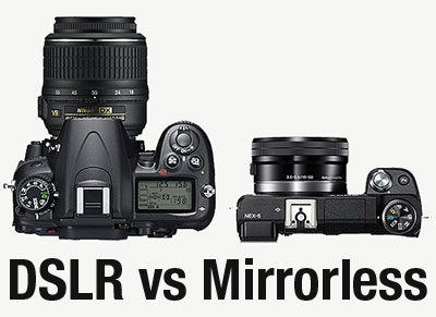 What Is A Mirrorless Camera - about camera