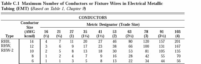 Solar educational connecticut use 2 and thhn wire insulation types use 2 and thhn wire insulation types greentooth Images