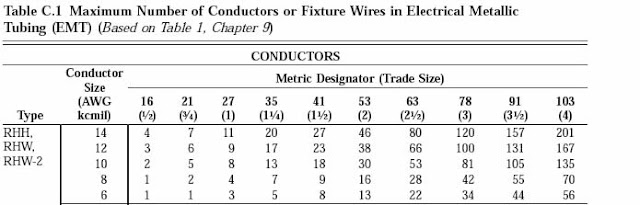 Wire Insulation Types : Solar educational connecticut use and thhn wire