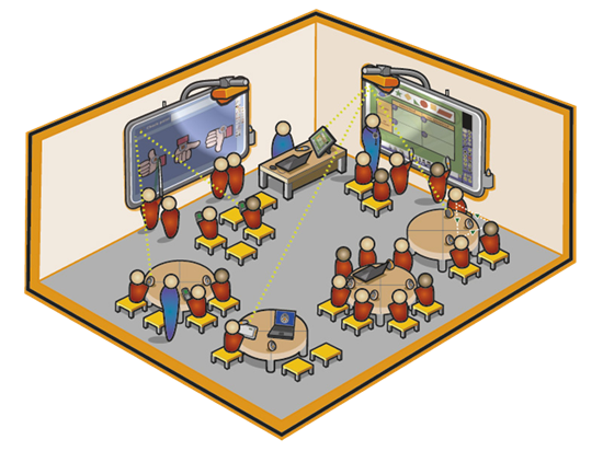 El aula de los osos panda for Plano aula educacion infantil