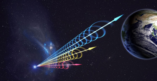 Artist impression of a Fast Radio Burst (FRB) reaching Earth. The colors represent the burst arriving at different radio wavelengths, with long wavelengths (red) arriving several seconds after short wavelengths (blue). This delay is called dispersion and occurs when radio waves travel through cosmic plasma. Credit: Jingchuan Yu, Beijing Planetarium