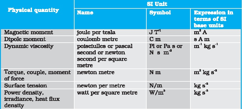 Dmrs Physics Notes Physical Quantity Name And Symbols