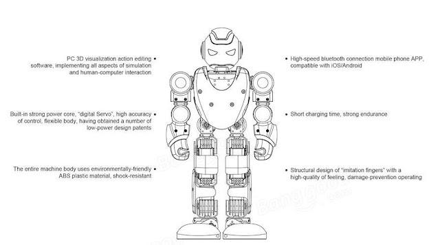 Características del Alpha 1S