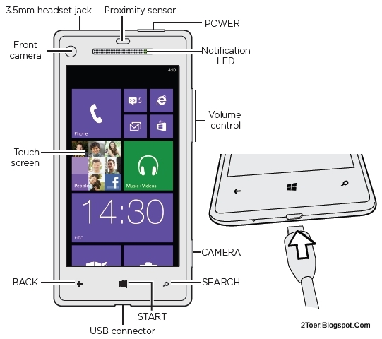 Volume button Power key Overview Charge Battery HTC Windows Phone 8X