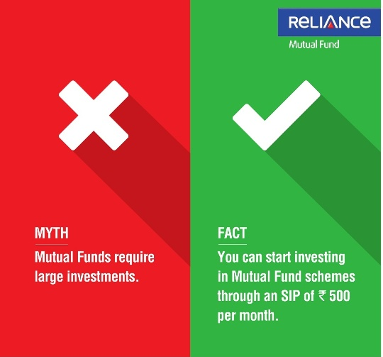 Mutual fund what is a systematic investment plan sip myreality now you can invest in sips with frequencies ranging from daily weekly fortnightly monthly or quarterly depending on your financial goals solutioingenieria Images