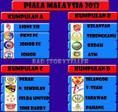 kumpulan Piala Malaysia 2012