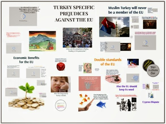 TURKEY SPECIFIC PREJUDICES