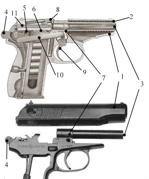 как в домашних условиях сделать с пневматики боевой пистолет