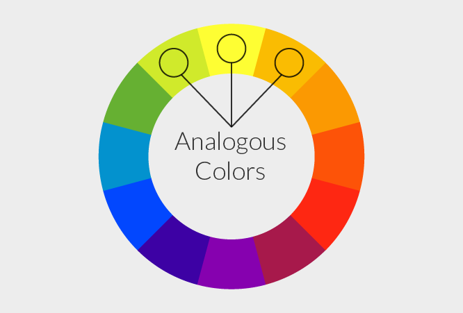 Analogous Color Wheel Chart The Image