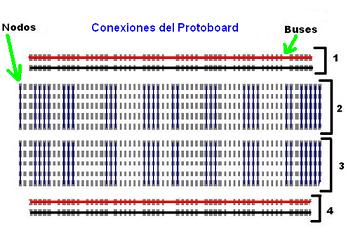 Partes Protoboard.