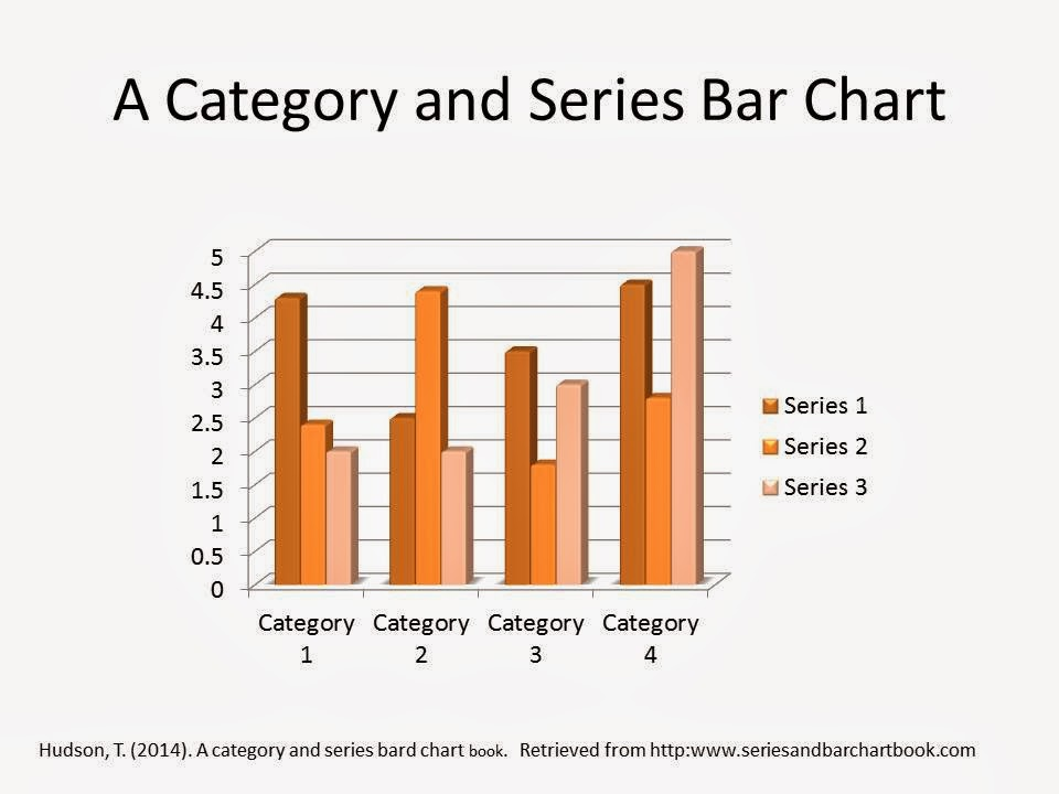 This bar chart has a citation in APA format on the bottom of the PowerPoint slide.