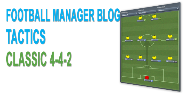 4-4-2 Tactic Football Manager 2012