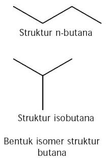 Bentuk isomer struktur butana