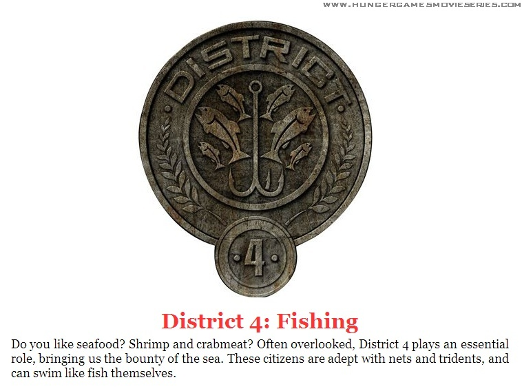 The 12 Districts Of Panem Their Roles And Their Tributes For The