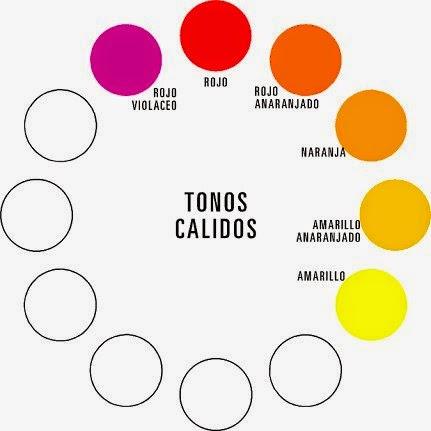 La art stica del aula de primaria los colores c lidos y fr os for Cuales son los colores minimalistas