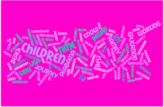 This is my Wordle which is a bunch of words describing me.